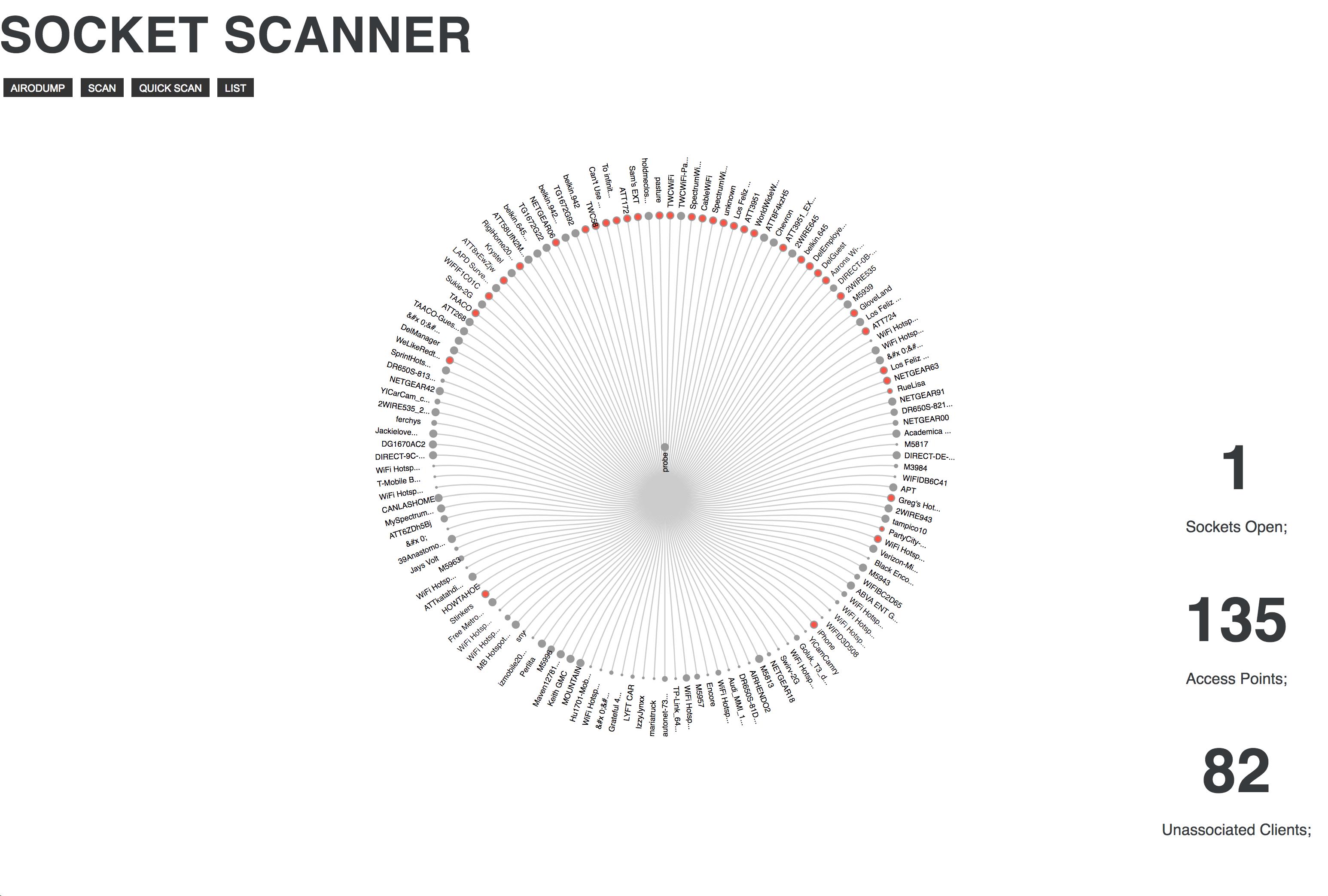 Impractical Applications // Sketchbook Socket IO Network Scanner